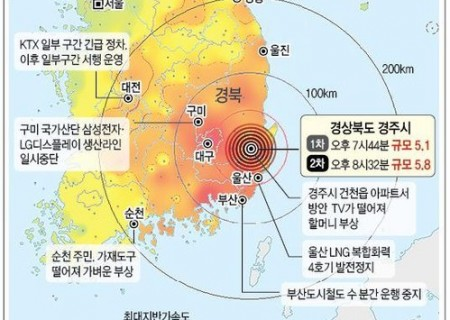 korea-earthquake