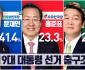korea president election