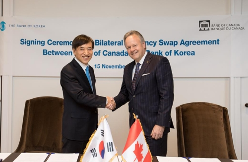 korean canadian currency swap poloz