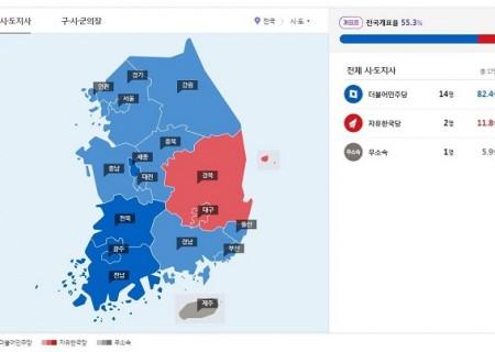 korean election