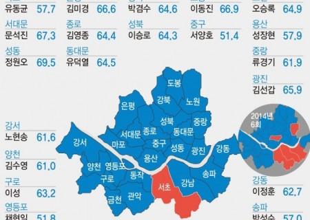 korean election seoul